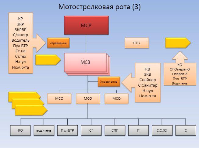 мотострелковая-рота-россии-5