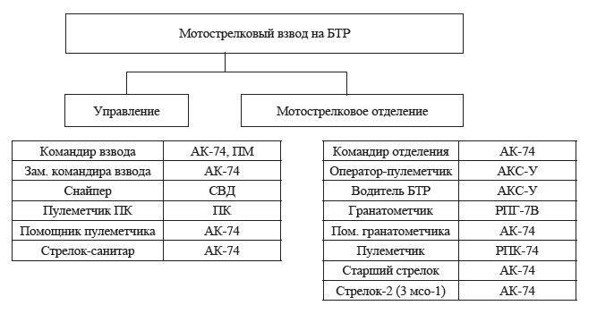 мотострелковый-взвод-2