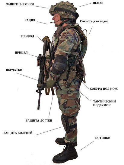 снаряжение-страйкбола-5