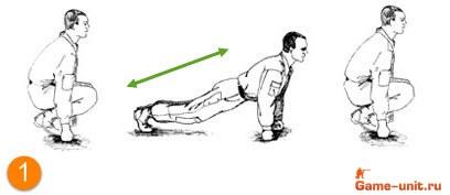оценка физической подготовки упражнение 1