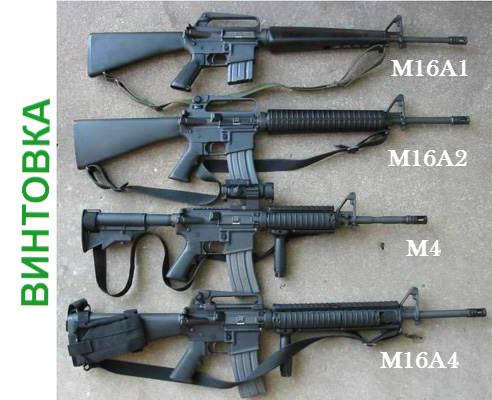 модели винтовки М16