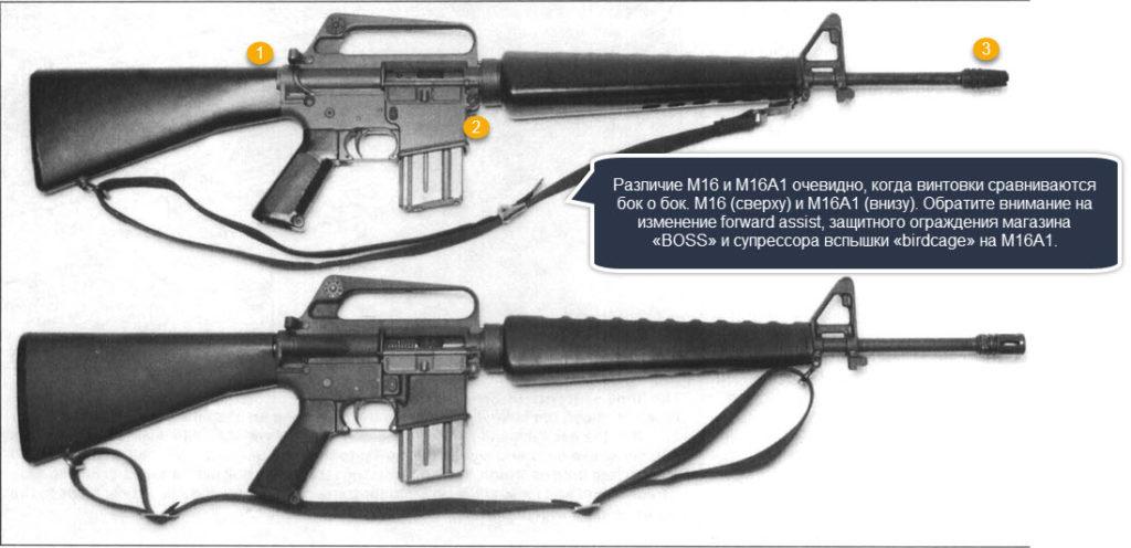 Различия M16 на M16A1
