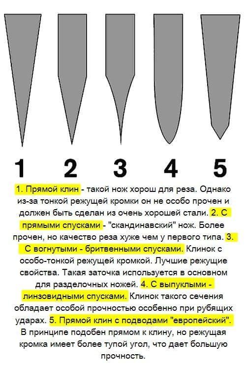 5 видов клиньев ножа